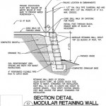 Masonry Block Retaining Wall Construction Details